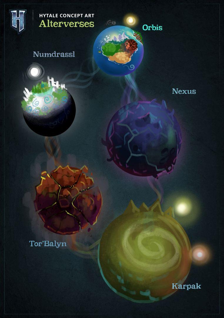 Alterverses y Mundos Hytale